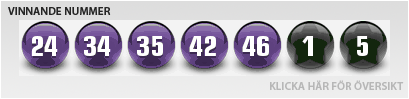 Euromillions lotteriet vinnande nummer