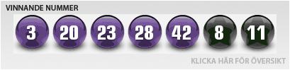 Europa Lotto dragning resultat for 8 mars 2013