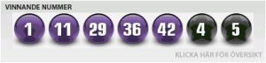 Euro Millions lotteri resultat
