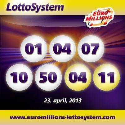 Euromillions lottdragning resultat för tisdag 23 april, 2013