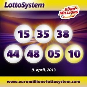 Tisdagens Euro Millions nummer 9 april 2013