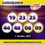 Senaste EuroMillions-resultaten 01-10-2013
